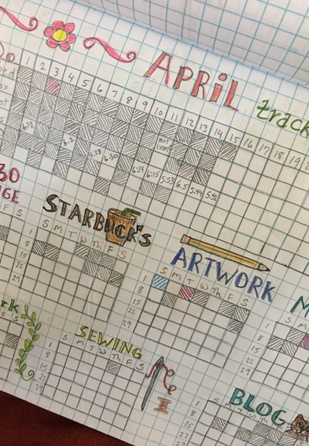 april diagonal